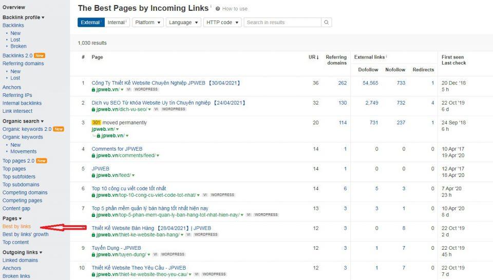 Thống kê đánh giá các trang trong website