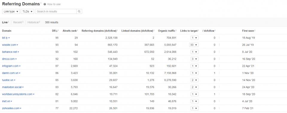 Hướng dẫn xem có Backlink của Domain nào về web